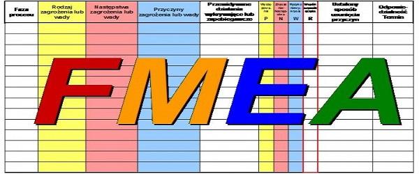 Analiza FMEA