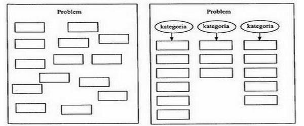 Diagram Pokrewienstwa